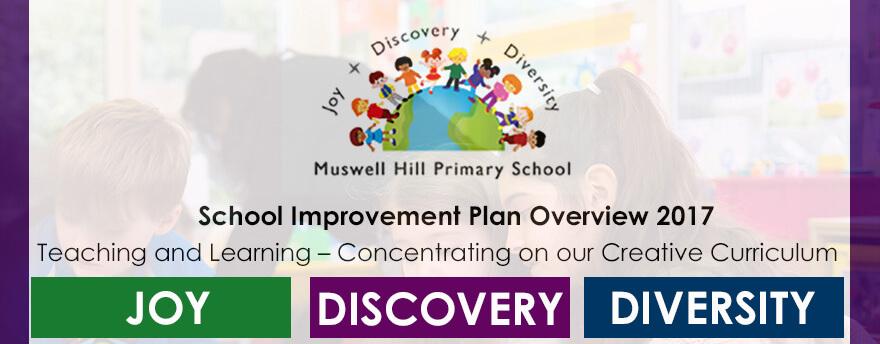 school improvement banner 1